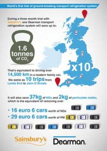 Sainsbury's-Infographic-(3)